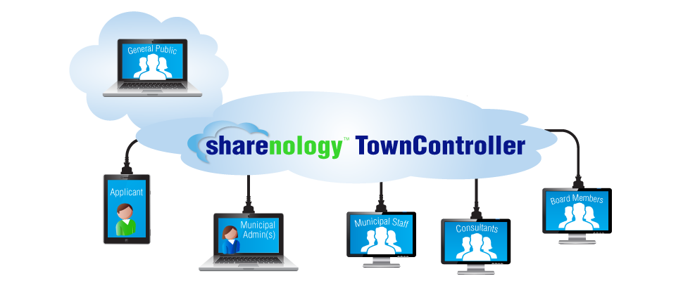 Municipal software TownController
